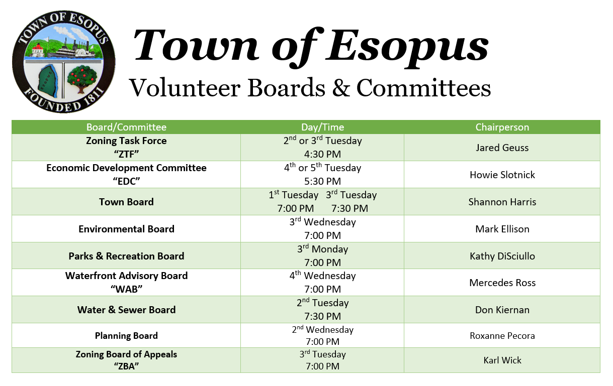 This is the schedule of Board & Committee meetings for 2020.